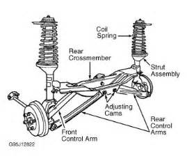 Cost Of Car Struts Repair 1999 Ford Contour Repair Cost Suspension Problem 1999