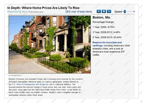home prices to rise 20 percent in ma franklin ma
