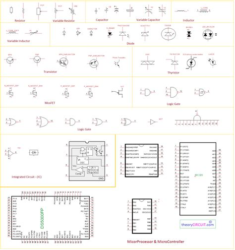 schematic diagram of electronic components electronic components and circuit diagram symbols