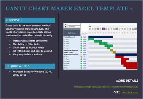 Gantt Chart Maker Excel Template Support Excel Brochure Template