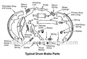 Brake System Parts Names 1t 1 5t Forklift Truck Cast Iron Brake Shoes 47403 16600