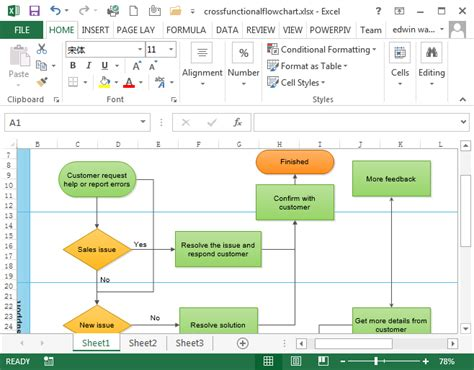 flow template excel make great looking flowcharts in excel