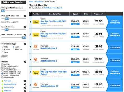 optus home line plans home plan