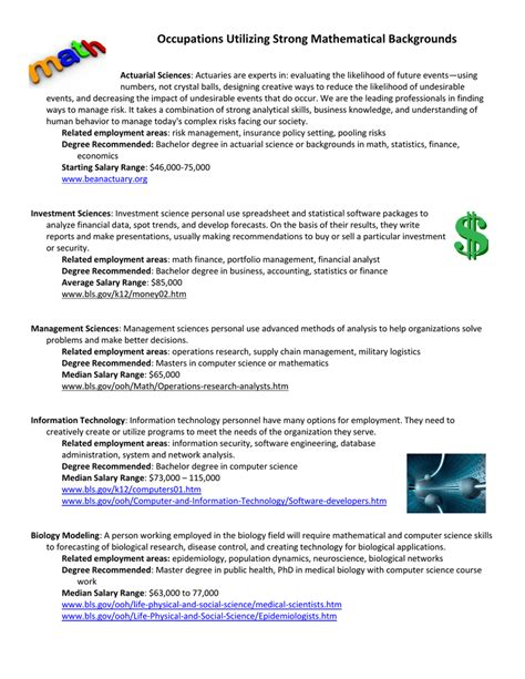 Mba Financial Analyst Description by Financial Analyst Description Bls Resume Definition