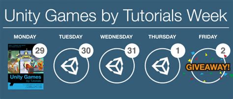 unity tutorial download pdf introducing unity games by tutorials