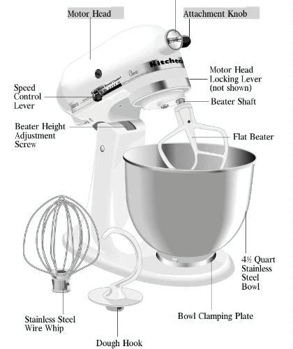 Refrigerators Parts: Kitchenaid Mixer Parts