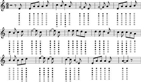 Boston Guitar Chords