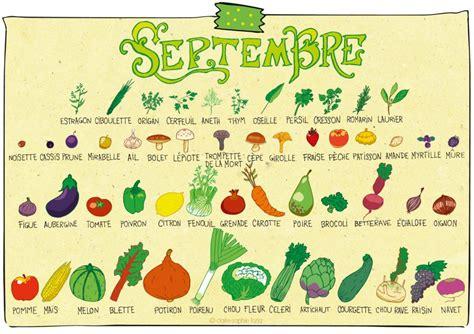 Calendrier Des Coupons Fruits Et L 233 Gumes De Saison Archives Bio Coupons Le