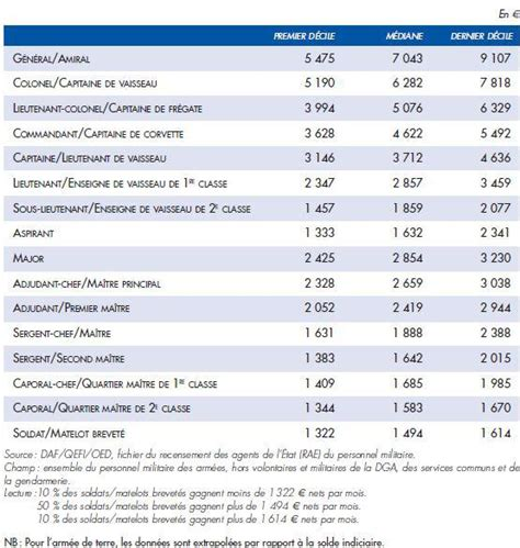 grille salaire 2016 prparateur en pharmacie grille des salaires prparateur en pharmacie 2016