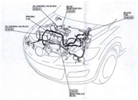 mazda cx 9 ecu schematics and diagram