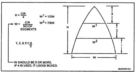 Template Layout For True Y Branches And Main Lines Printable Pipe Cutting Templates