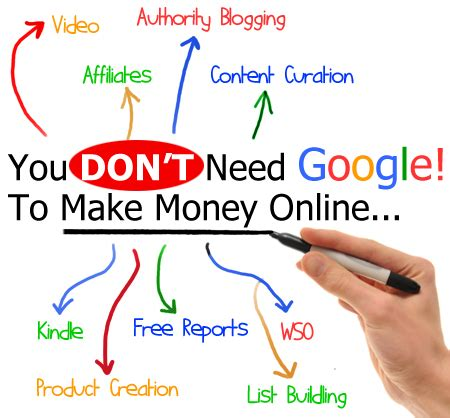 Make Money Online Google - you don t need google to make money online chad nicely
