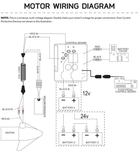minn kota 24v wiring diagram wiring diagram with description