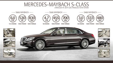 maybach car 2015 quick facts 2015 mercedes maybach s class