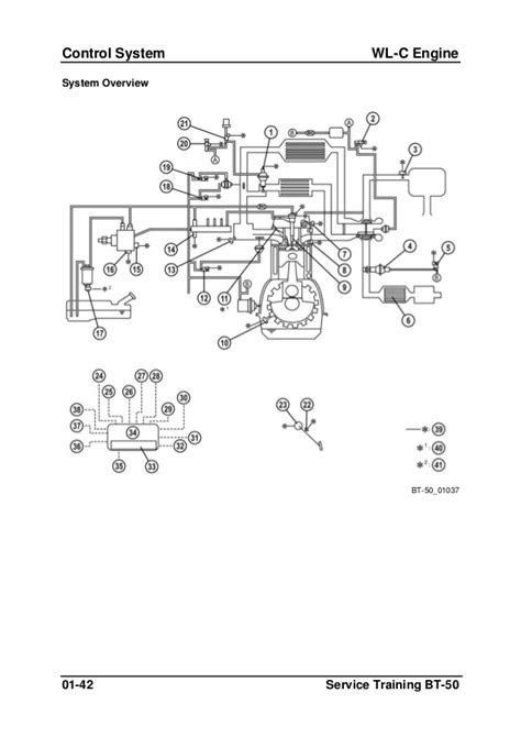 bt 50 wiring diagram 28 images bt 50 en repair manual