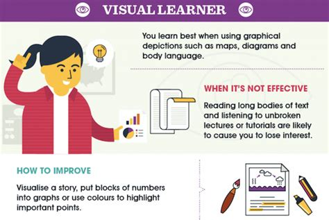 artificial intelligence is not killing jobs visual ly infographic what type of learner are you designtaxi com