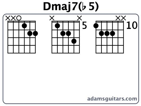 Beautiful Guitar Chord Dmaj7 Gift - Beginner Guitar Piano Chords ...