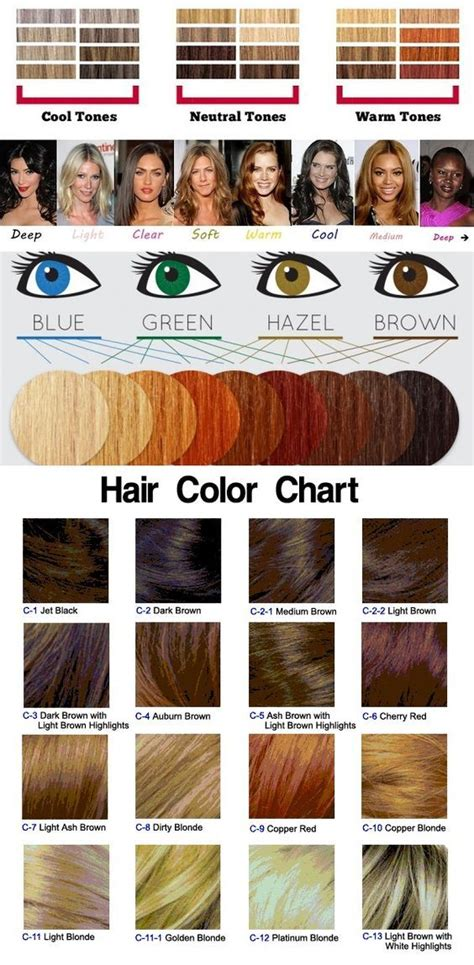 how to the right hair color how to choose the right hair color colors and hair