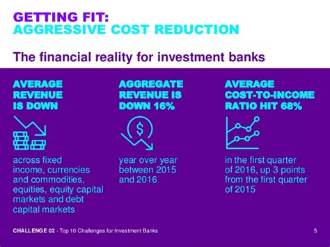 top 10 investment banks challenge 2 aggressively reducing costs top 10