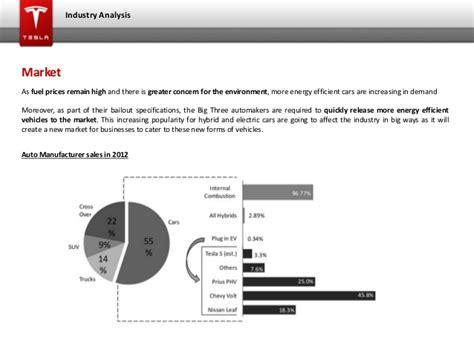 tesla marketing plan slideshare tesla electric car company marketing analysis essay