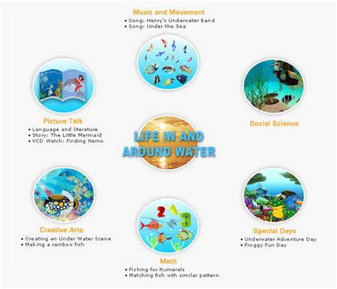 theme based education sunny s world theme based teaching and learning
