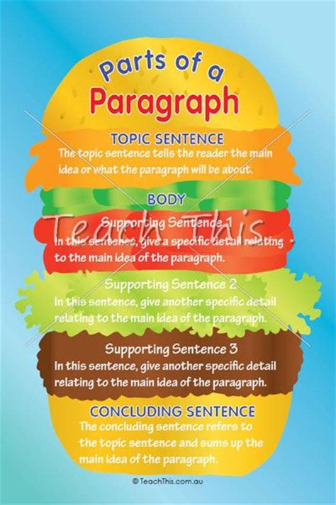 25 best paragraph writing trending ideas on