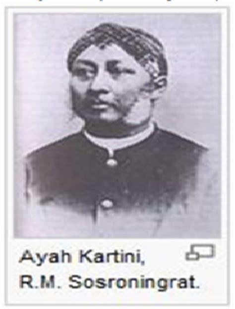 biografi raden ajeng kartini dalam bahasa inggris dan artinya profil lengkap r a kartini dan kumpulan suratnya