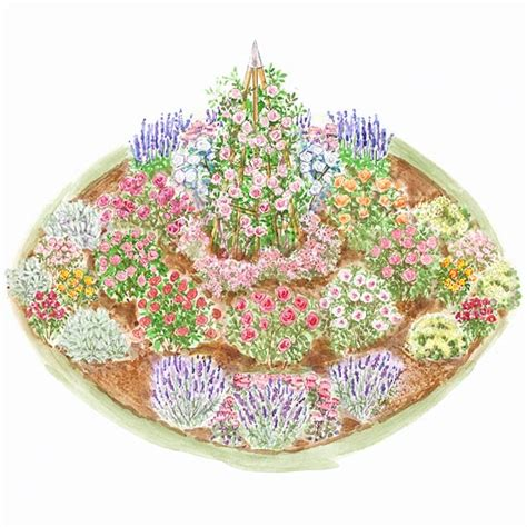 Planning A Flower Garden Layout Blooming And Perennial Garden Plan