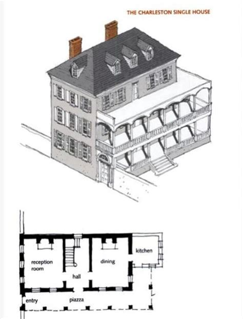 charleston single house plans the charleston single house the plan of the lazares