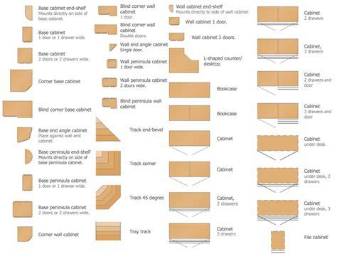 make a floorplan how to make a floor plan
