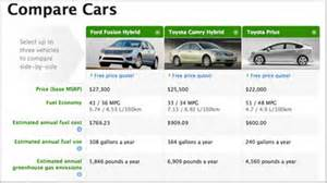 compare car prices new hybridcars launches green car comparison tool