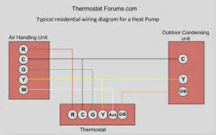 thermostat wire colors thermostat wiring diagram