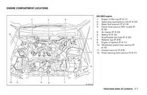 2004 Nissan Sentra Service Manual 2004 Sentra Owner S Manual