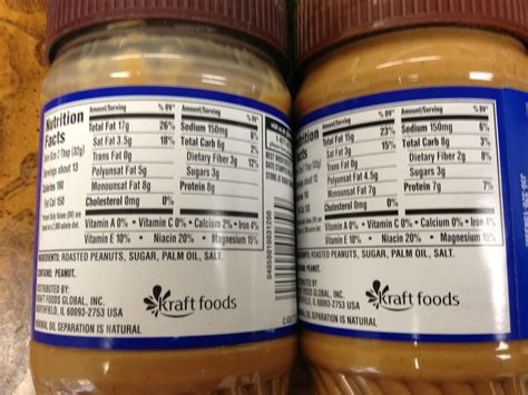 Planters Peanut Butter Nutrition Facts by Planters Peanut Butter More Carbs And Less Protein And Fiber On The Batch