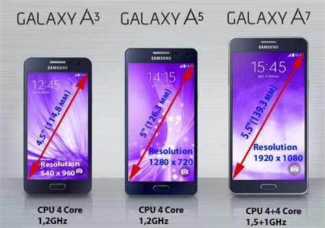 Hp Samsung A3 A5 A7 187 comparison of smartphones samsung galaxy a3 a5 a7