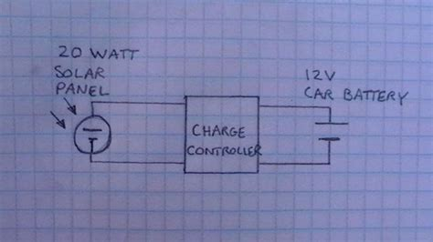 how to use a car battery to power lights how to use your quot dead quot car battery to power emergency fans