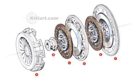 dual mass flywheel diagram throttle valve diagram pto valve diagram elsavadorla