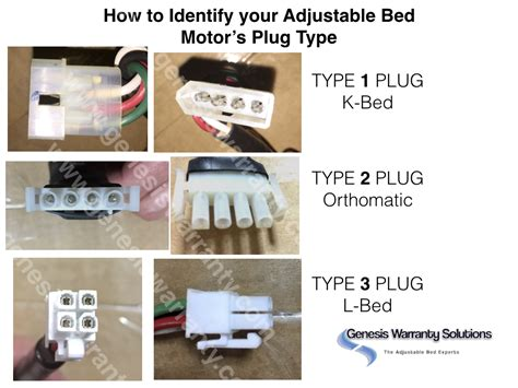 common problems with adjustable beds and how to troubleshoot adjustable bed repair parts