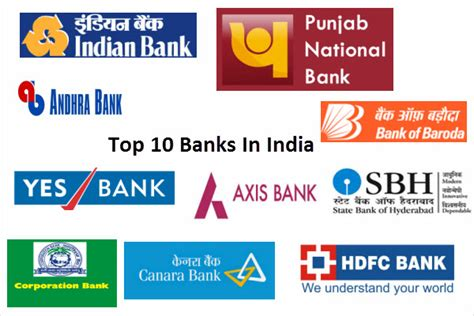 bank of india net banking corporate top 10 banks in india indian bank details