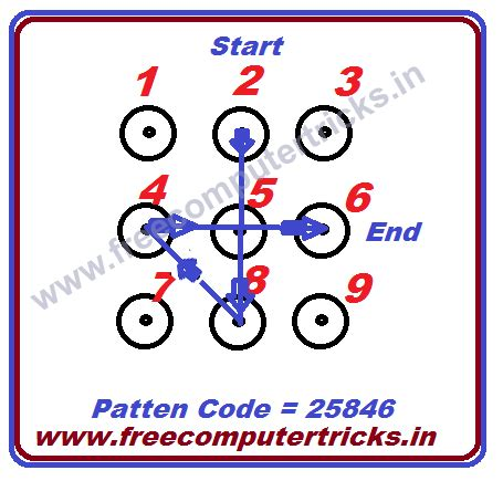 how to unlock pattern codes free computer tricks