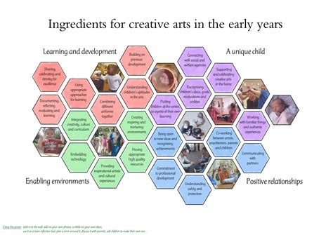 new year song for eyfs ingredients for creative arts in the early years ben