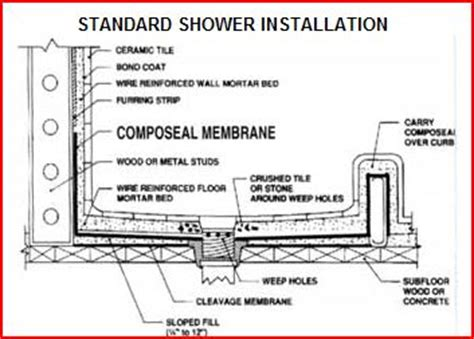 How To Install A Shower Pan Liner by Does A Shower Pan Include The Concrete Top Or Just The
