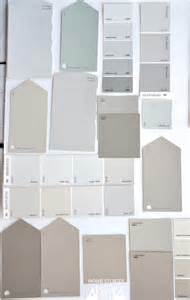 sherwin williams gray colors gray paint color ideas tips and exles home stories