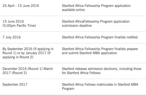 Stanford Mba Program Deadline by Stanford Africa Mba Fellowship 2016 Concoursn