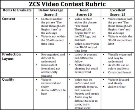 engineering design competition judging criteria judging rubric zcs video contest