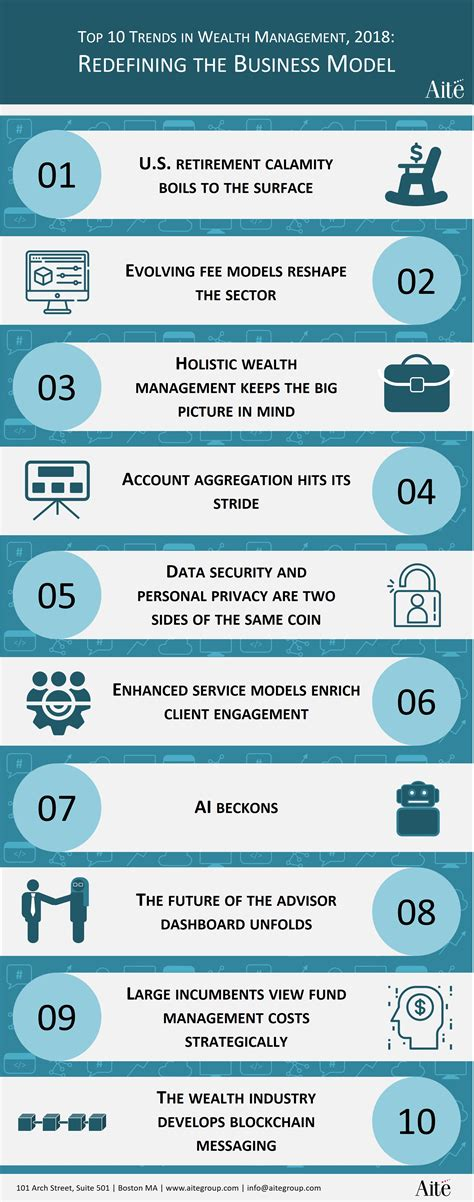 table wealth management top 10 trends in wealth management 2018 redefining the