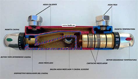 reparar grifo termostatico grifos termostaticos menudo invento forocoches