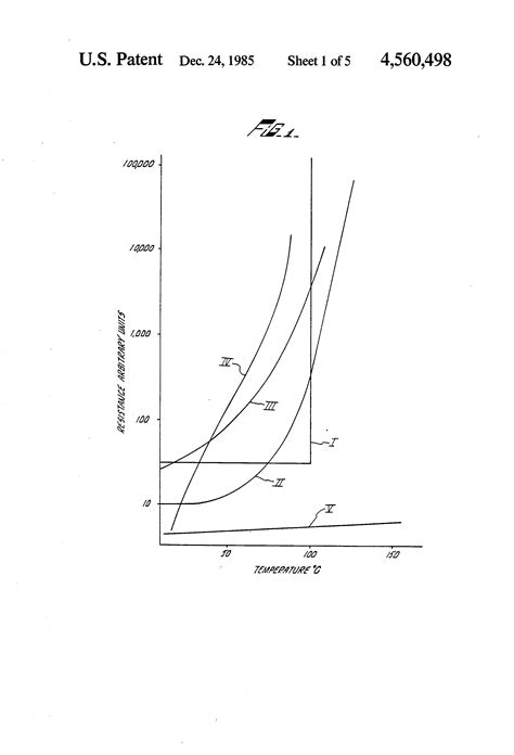 positive thermal coefficient resistor patent us4560498 positive temperature coefficient of resistance compositions patents
