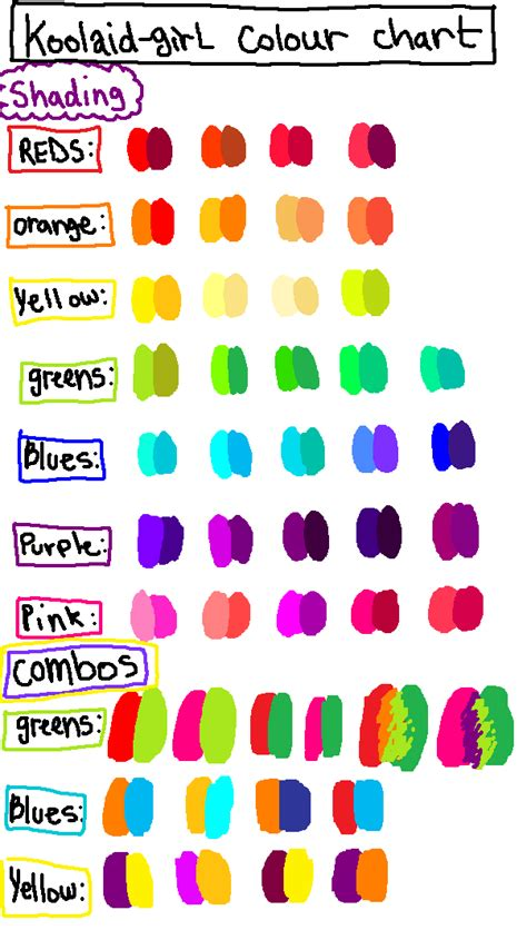 what colors go well together ms paint queen koolaid girl drawing tips