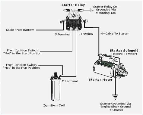toro starter solenoid wiring diagram wiring diagram with